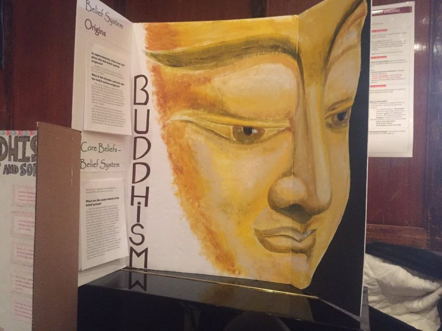 Student Presentation on Buddhism